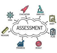 TKES 1, 2, 9, 10: Assessment in Teaching Gifted Heard Co. Spring 2022 (SD22-040)