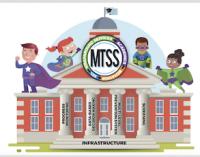 MTSS Consortia (SD22-066)